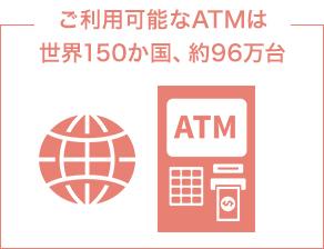 現地通貨のご用意はクラブ・オン/ミレニアムカード セゾンで簡単・便利な海外キャッシングサービス